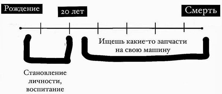 http://sapro.ru/bardak/saab/OTYeau8x1NU.jpg
